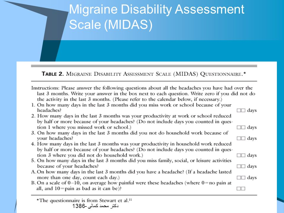 Migraine Disability Assessment Scale (MIDAS)