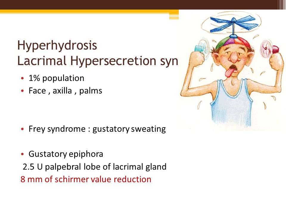 Hyperhydrosis Lacrimal Hypersecretion syndromes