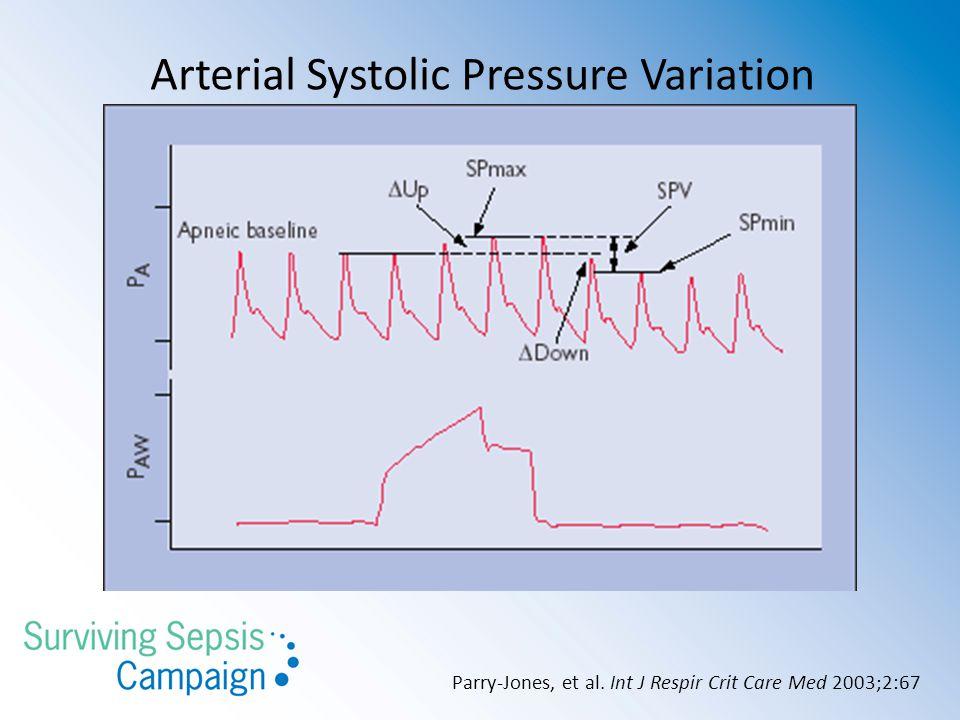 Arterial Systolic Pressure Variation