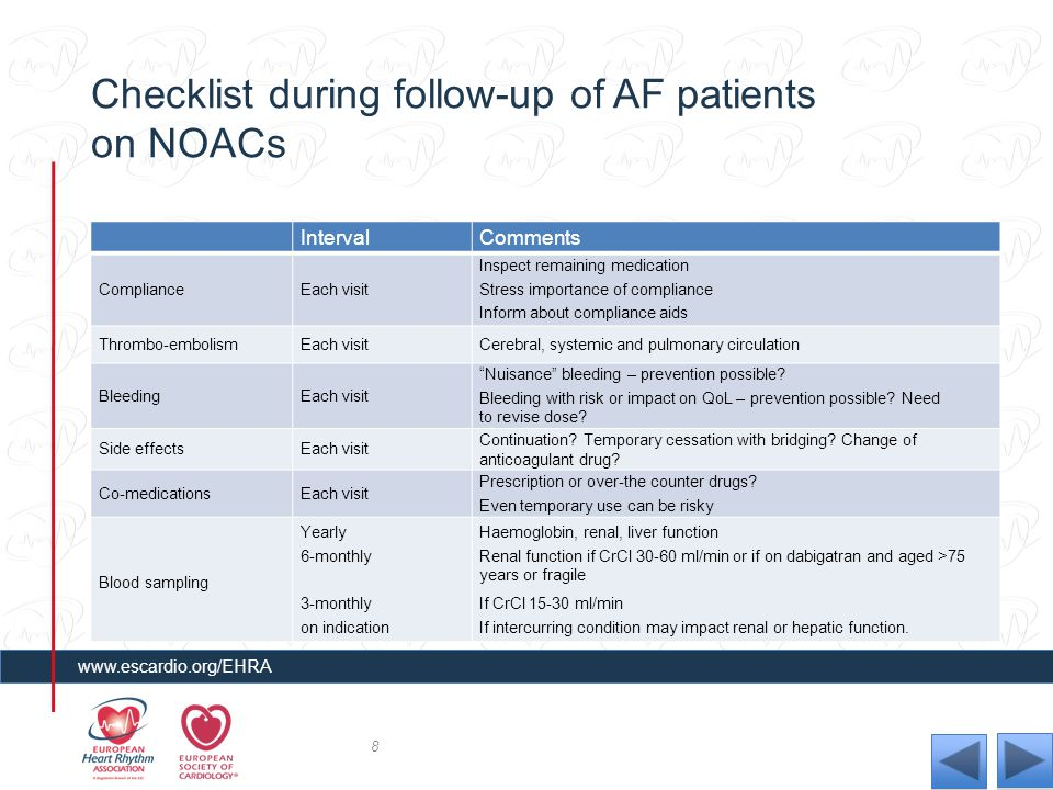 Checklist during follow-up of AF patients on NOACs