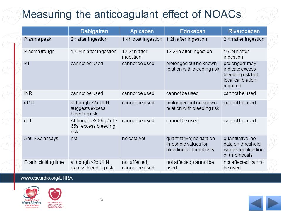 Measuring the anticoagulant effect of NOACs