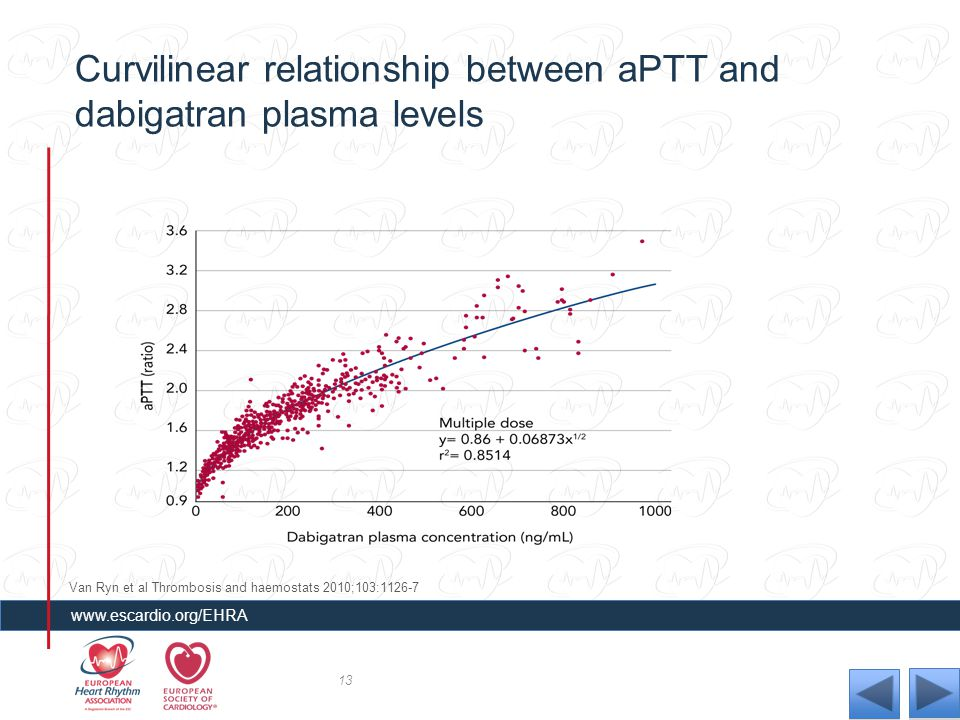 Curvilinear relationship between aPTT and dabigatran plasma levels