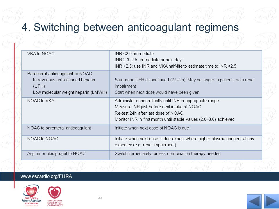 4. Switching between anticoagulant regimens