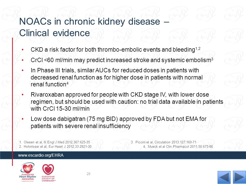 NOACs in chronic kidney disease – Clinical evidence