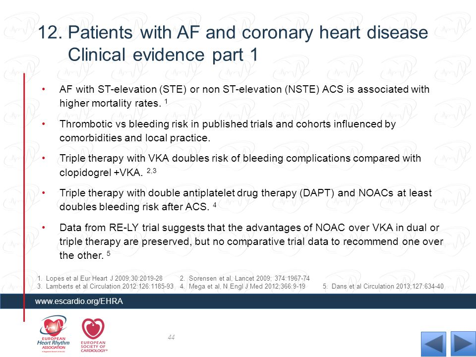 12. Patients with AF and coronary heart disease Clinical evidence part 1