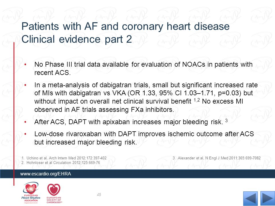 Patients with AF and coronary heart disease Clinical evidence part 2