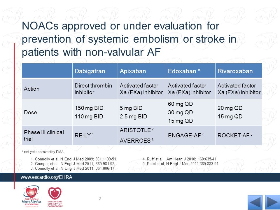 NOACs approved or under evaluation for prevention of systemic embolism or stroke in patients with non-valvular AF