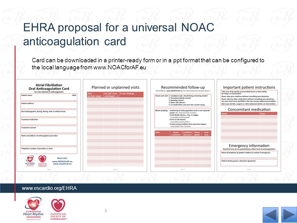 EHRA proposal for a universal NOAC anticoagulation card