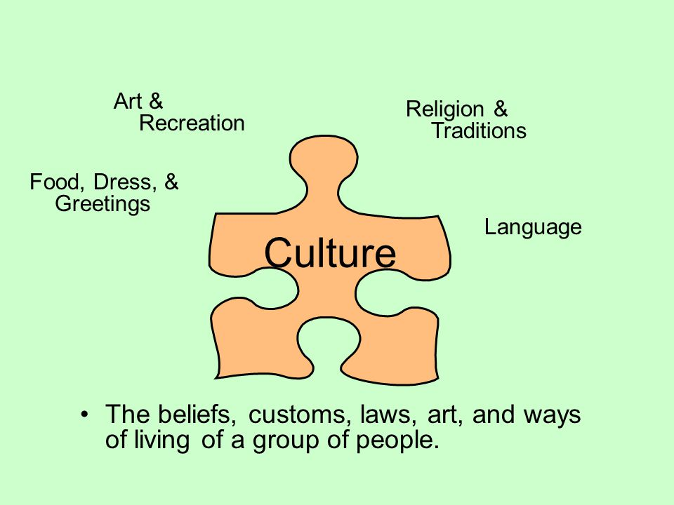 Art & Recreation Religion & Traditions. Culture. Food, Dress, & Greetings. Language.