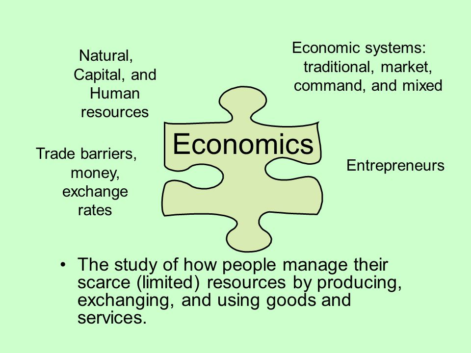 Economic systems: traditional, market, command, and mixed
