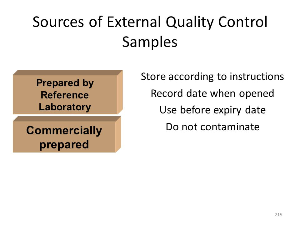 Sources of External Quality Control Samples