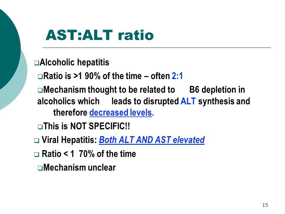 AST:ALT ratio Alcoholic hepatitis
