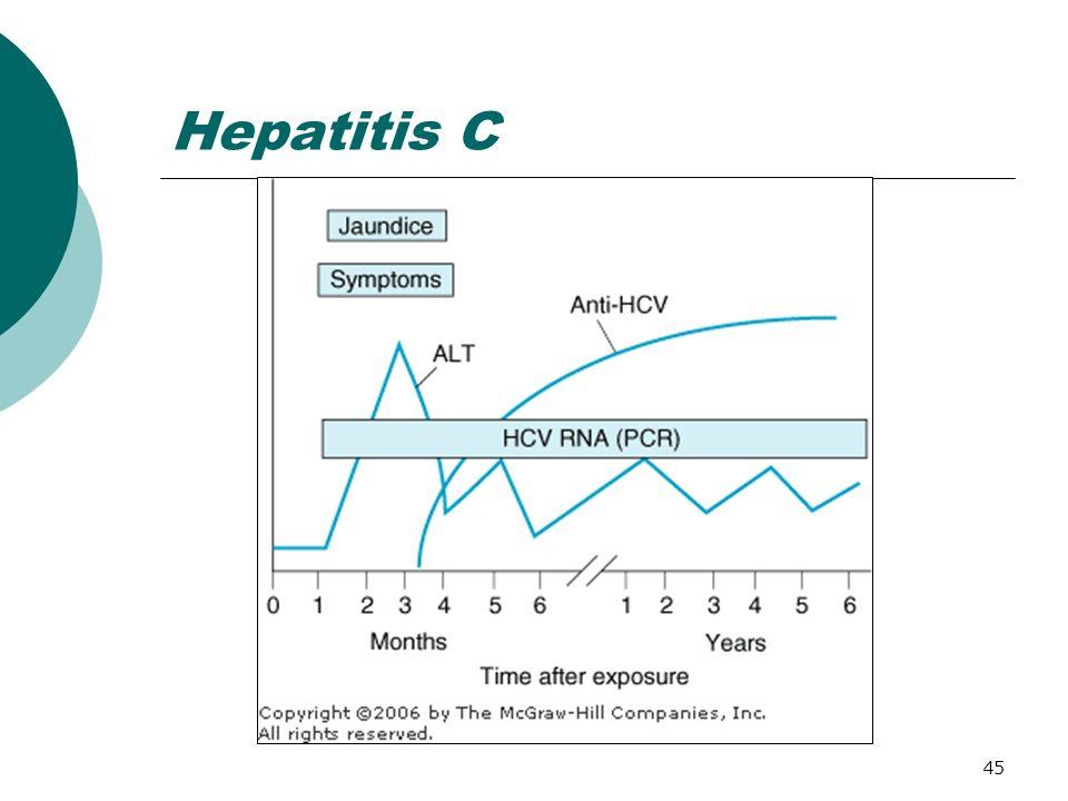 Hepatitis C http://en.wikipedia.org/wiki/Hepatitis_C_virus