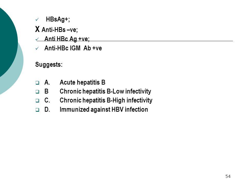 X Anti-HBs –ve; HBsAg+; Anti HBc Ag +ve; Anti-HBc IGM Ab +ve Suggests: