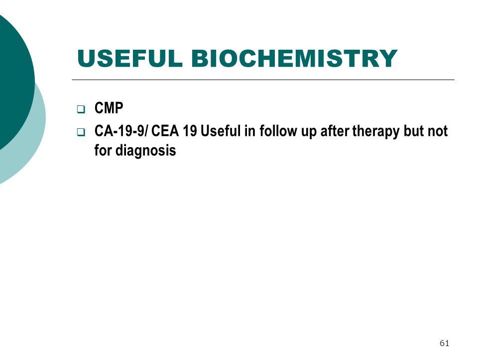USEFUL BIOCHEMISTRY CMP