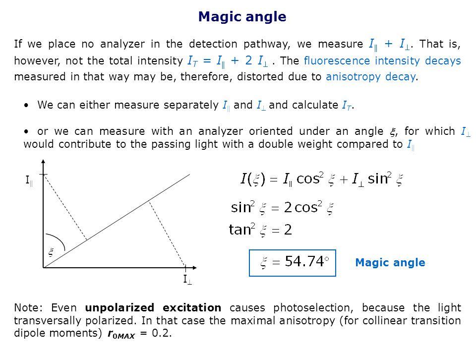 Magic angle