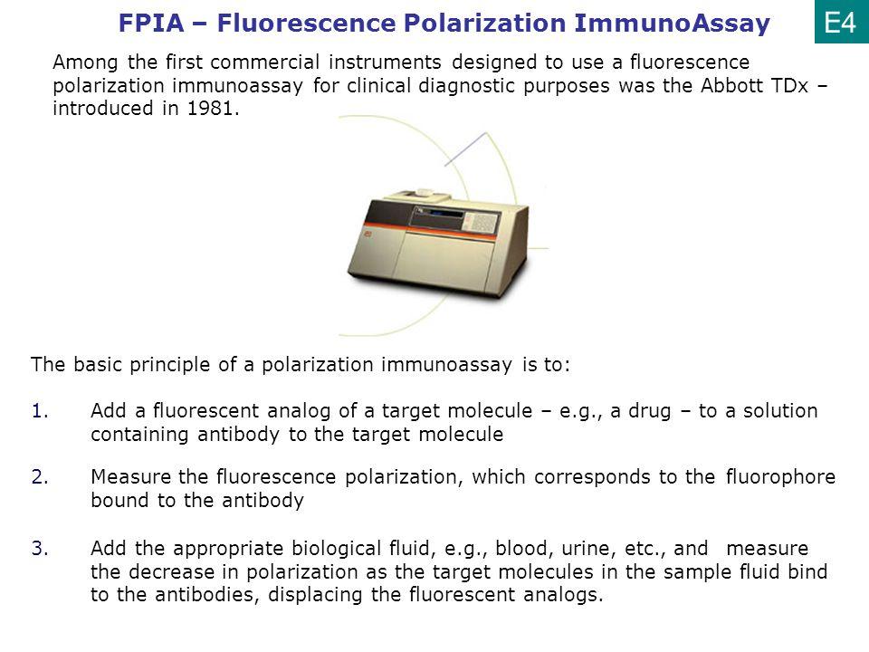 E4 FPIA – Fluorescence Polarization ImmunoAssay