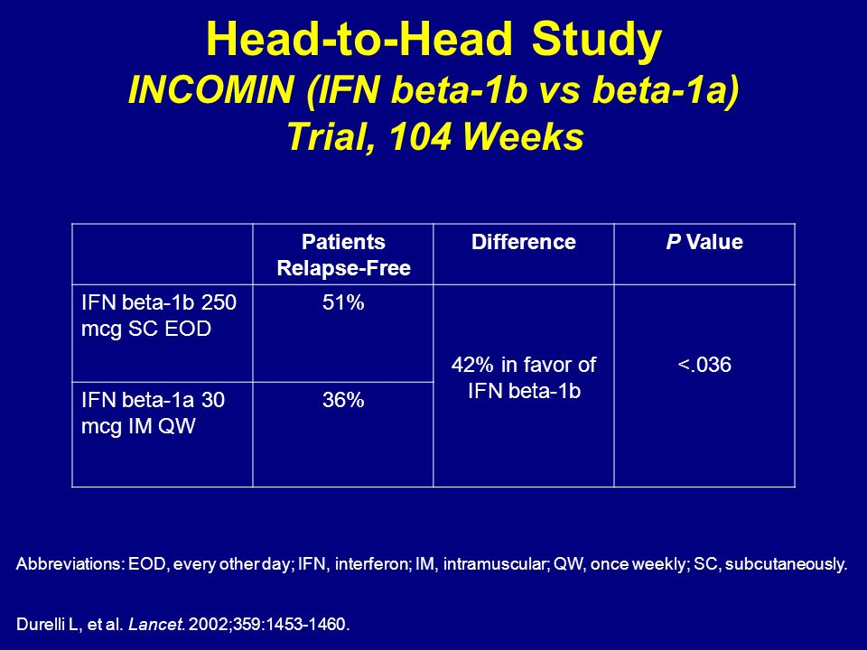 Head-to-Head Study INCOMIN (IFN beta-1b vs beta-1a) Trial, 104 Weeks