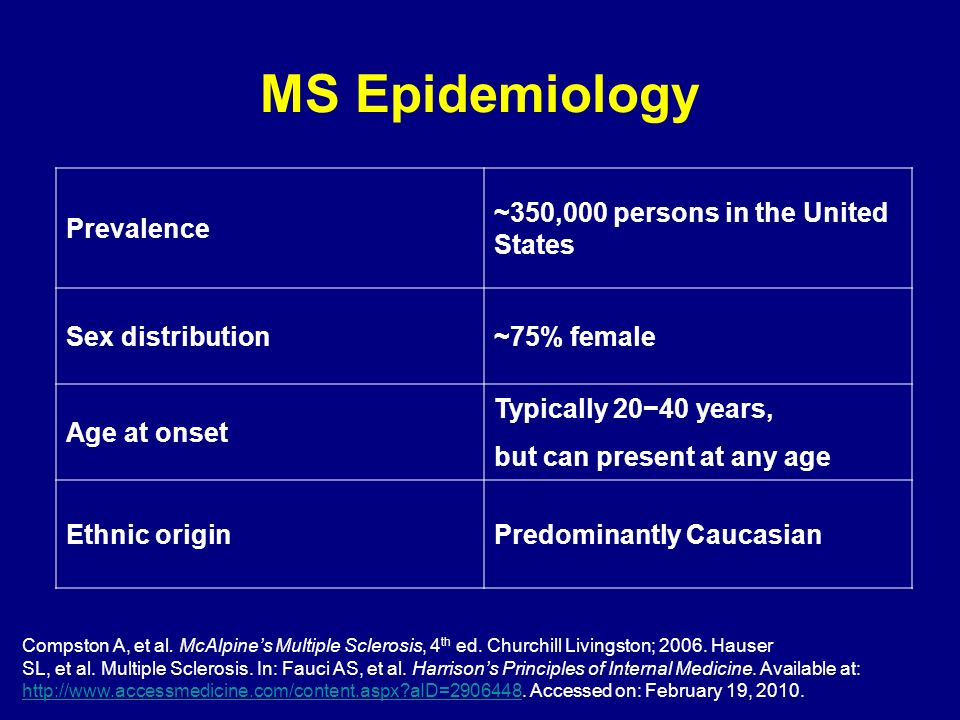 MS Epidemiology Prevalence ~350,000 persons in the United States