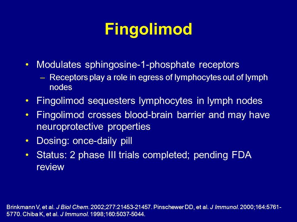 Fingolimod Modulates sphingosine-1-phosphate receptors