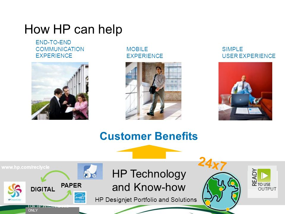 HP Designjet Portfolio and Solutions