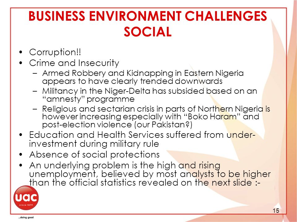 BUSINESS ENVIRONMENT CHALLENGES SOCIAL