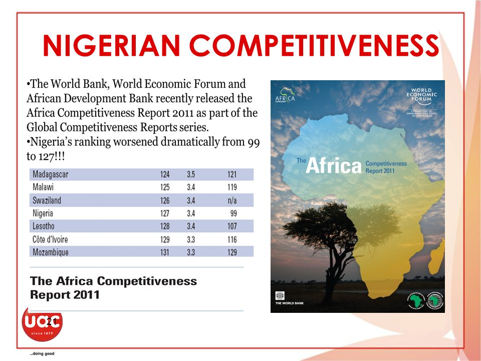 NIGERIAN COMPETITIVENESS