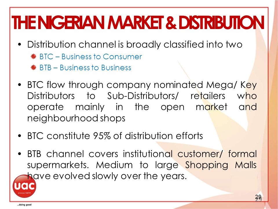 THE NIGERIAN MARKET & DISTRIBUTION
