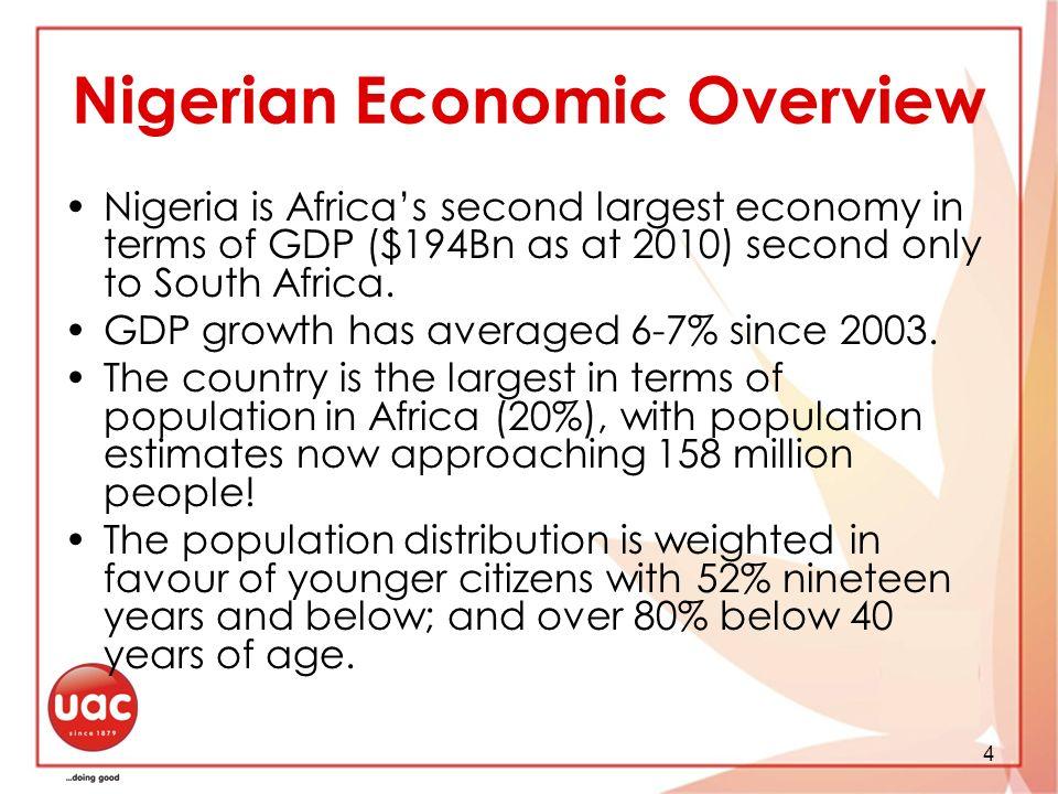 Nigerian Economic Overview