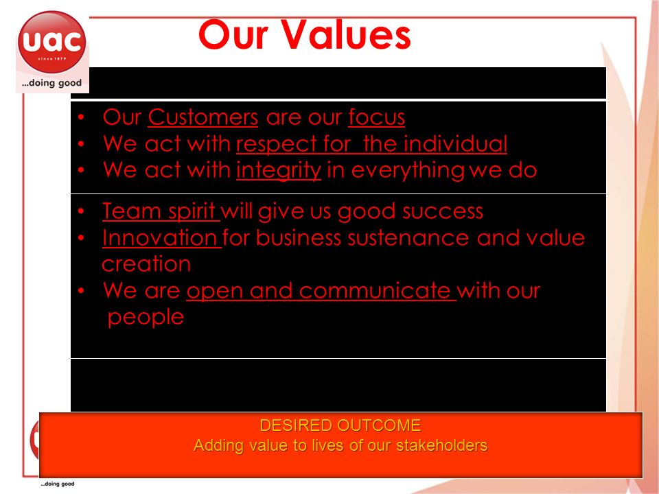 Adding value to lives of our stakeholders