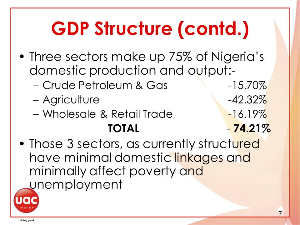 GDP Structure (contd.) Three sectors make up 75% of Nigeria's domestic production and output:- Crude Petroleum & Gas -15.70%