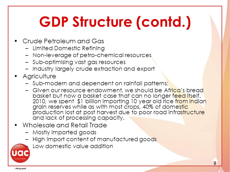 GDP Structure (contd.) Crude Petroleum and Gas Agriculture