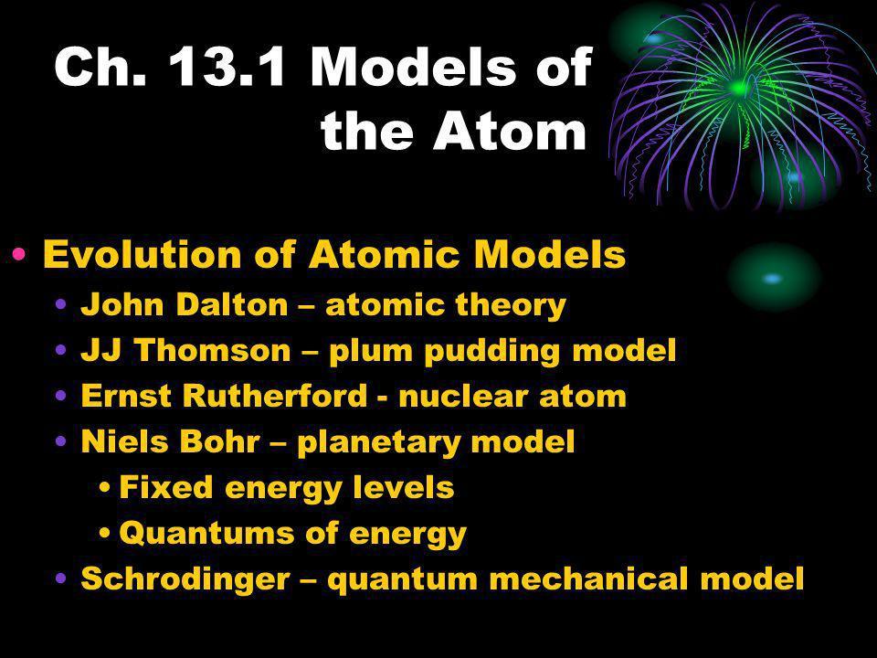 Ch. 13.1 Models of the Atom Evolution of Atomic Models