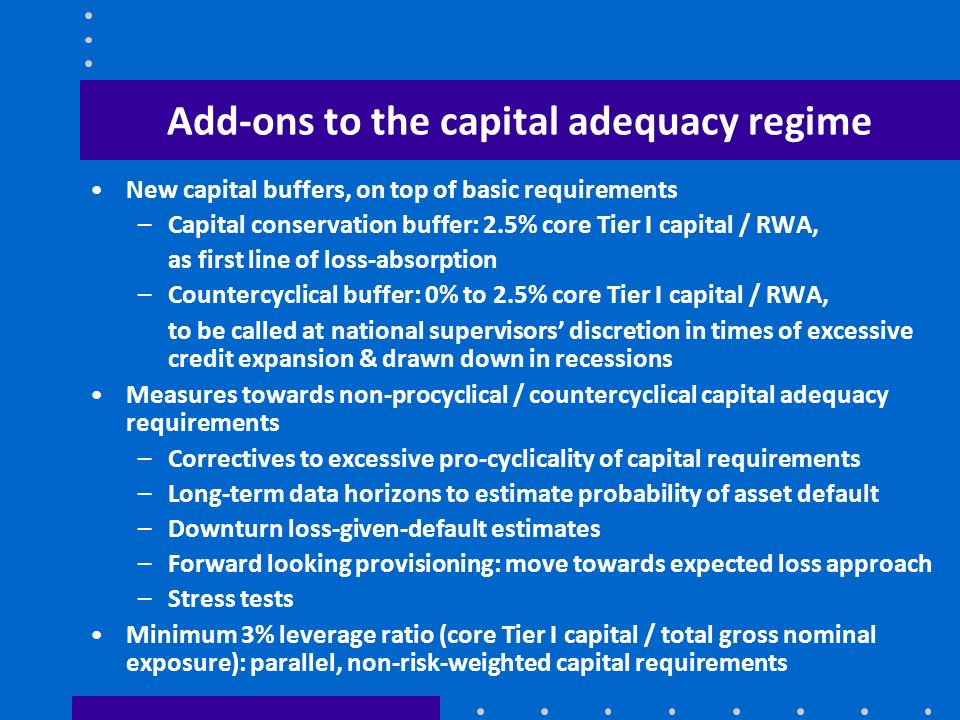 Add-ons to the capital adequacy regime