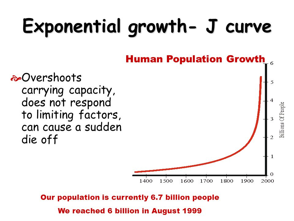 Exponential growth- J curve