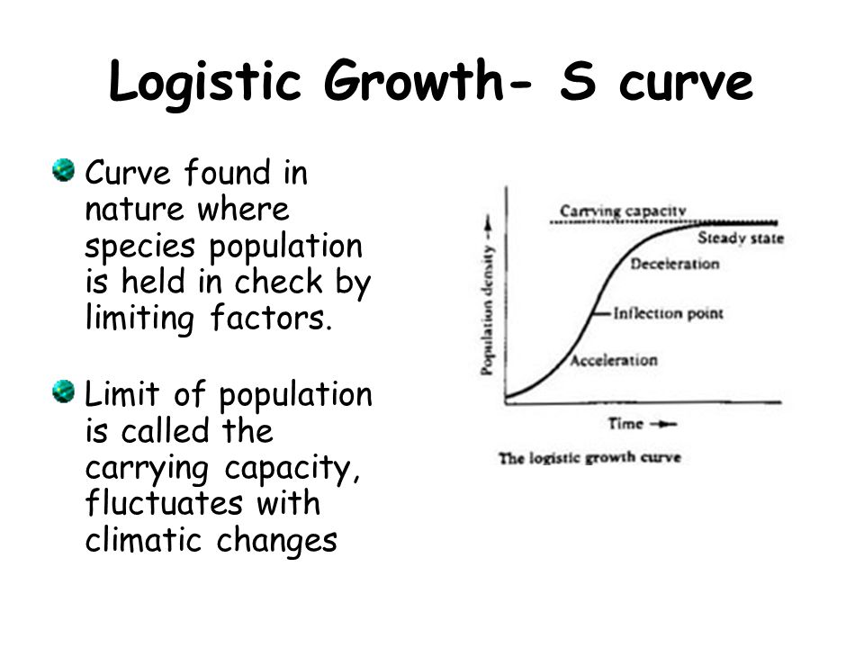 Logistic Growth- S curve