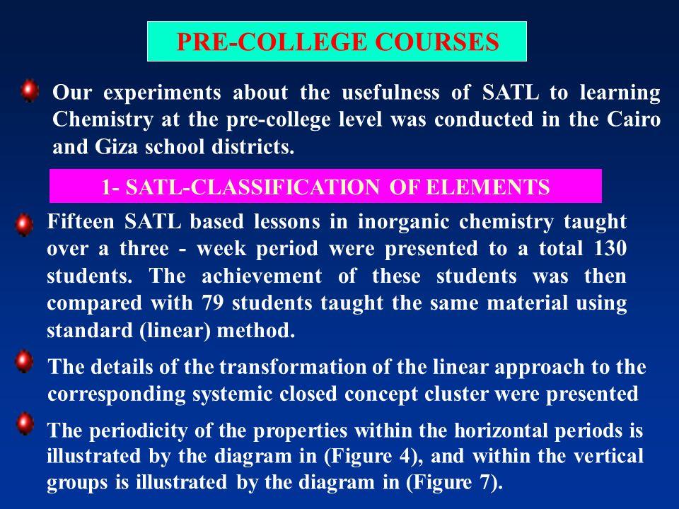 1- SATL-CLASSIFICATION OF ELEMENTS