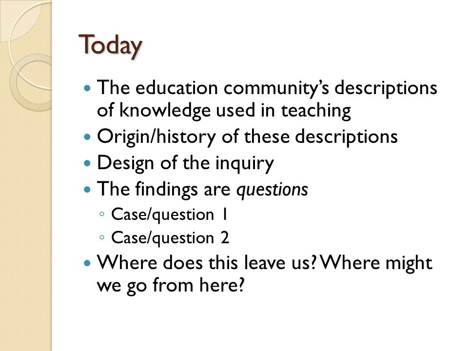 Today The education community's descriptions of knowledge used in teaching. Origin/history of these descriptions.