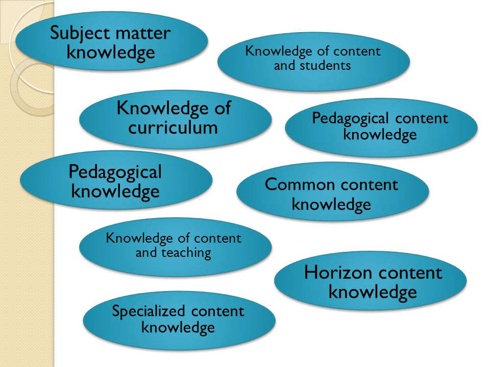 Subject matter knowledge