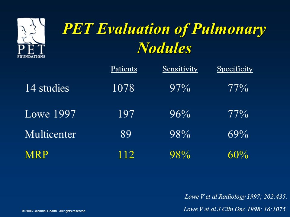 PET Evaluation of Pulmonary Nodules