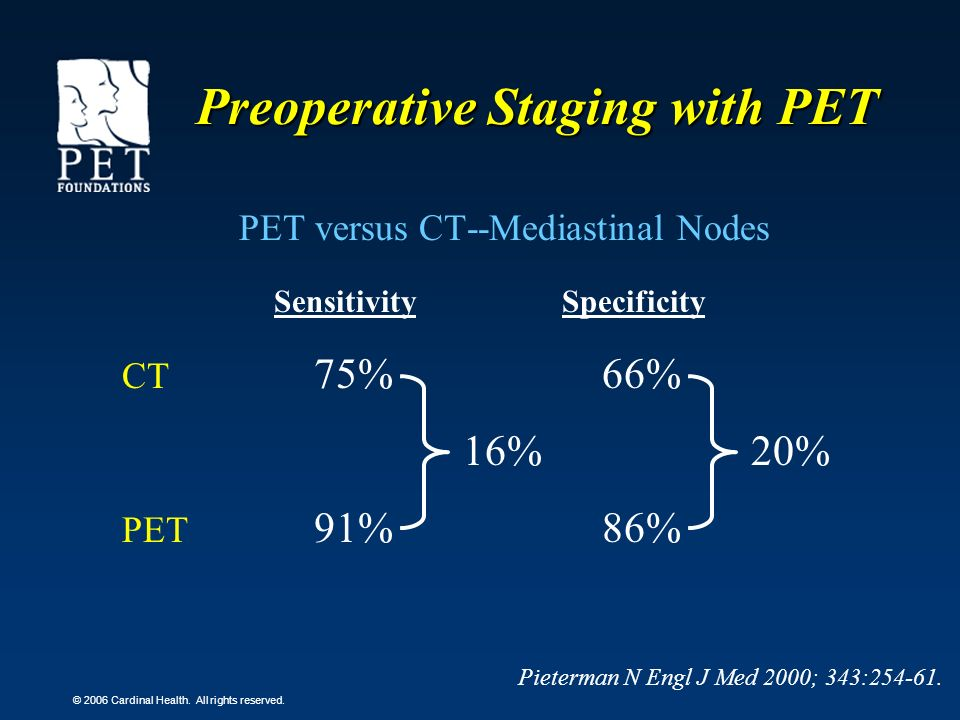 Preoperative Staging with PET