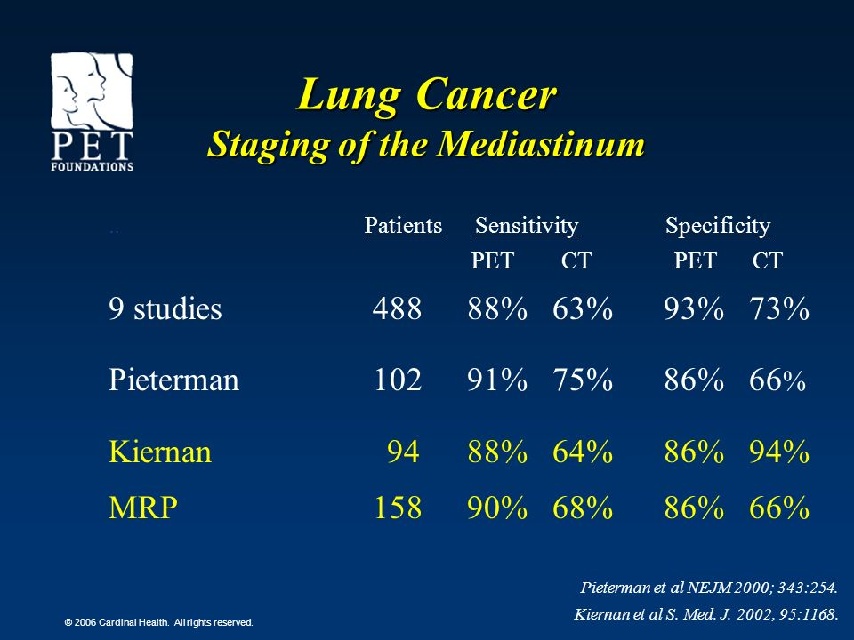 Lung Cancer Staging of the Mediastinum
