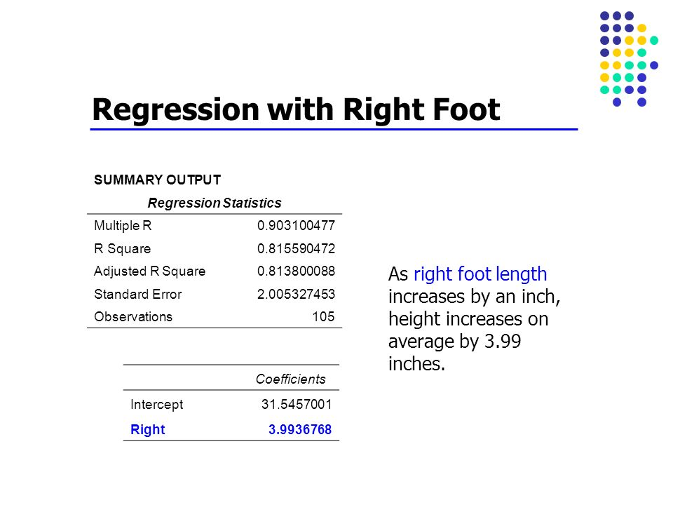 Regression with Right Foot