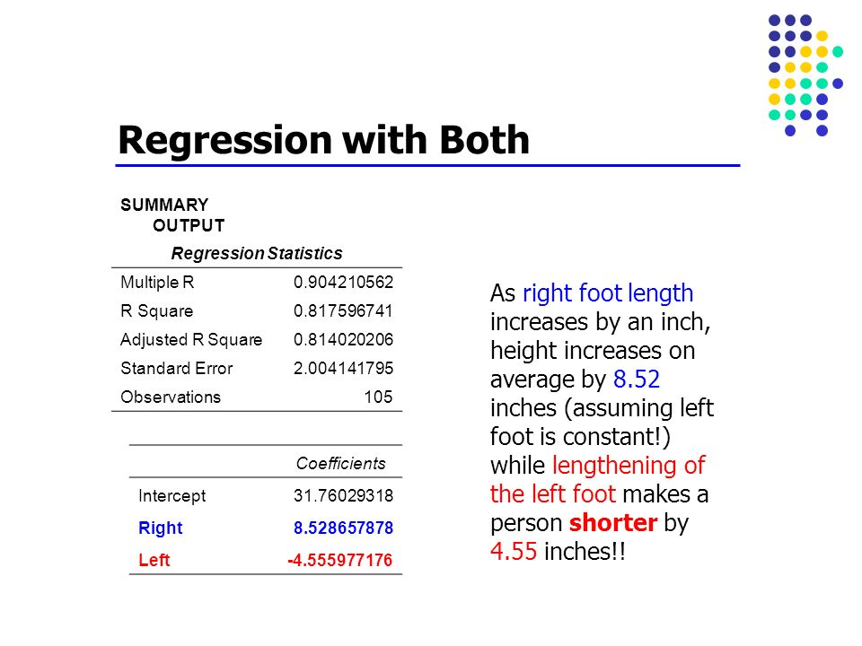 Regression Statistics