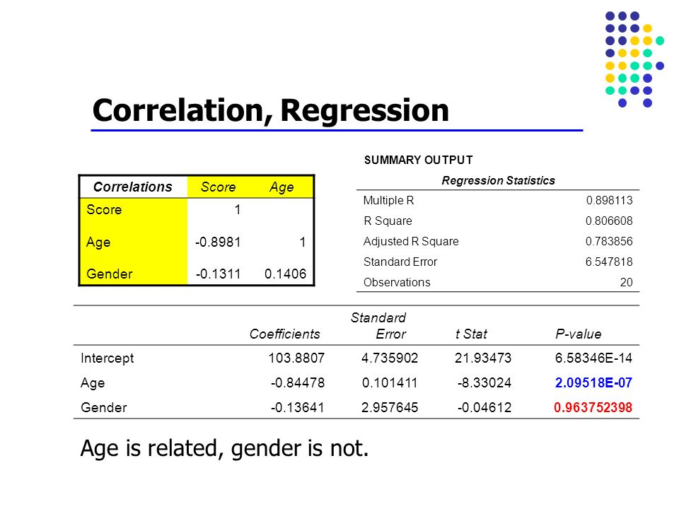 Correlation, Regression