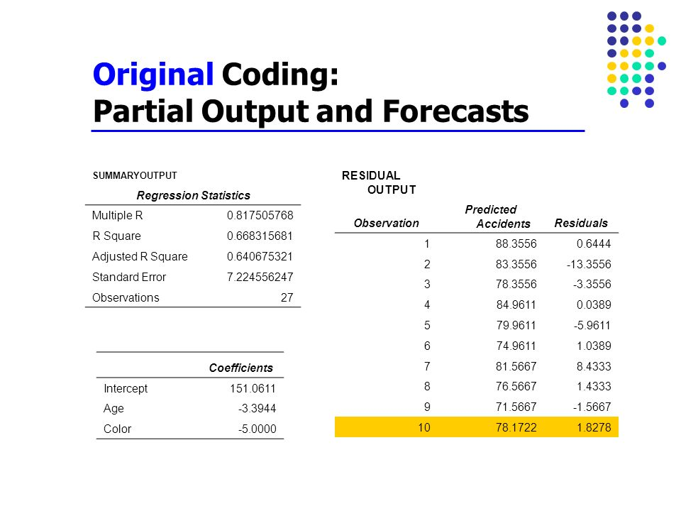 Original Coding: Partial Output and Forecasts