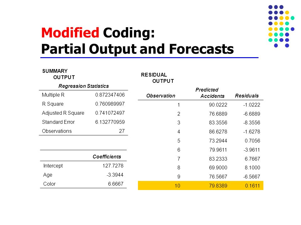 Modified Coding: Partial Output and Forecasts
