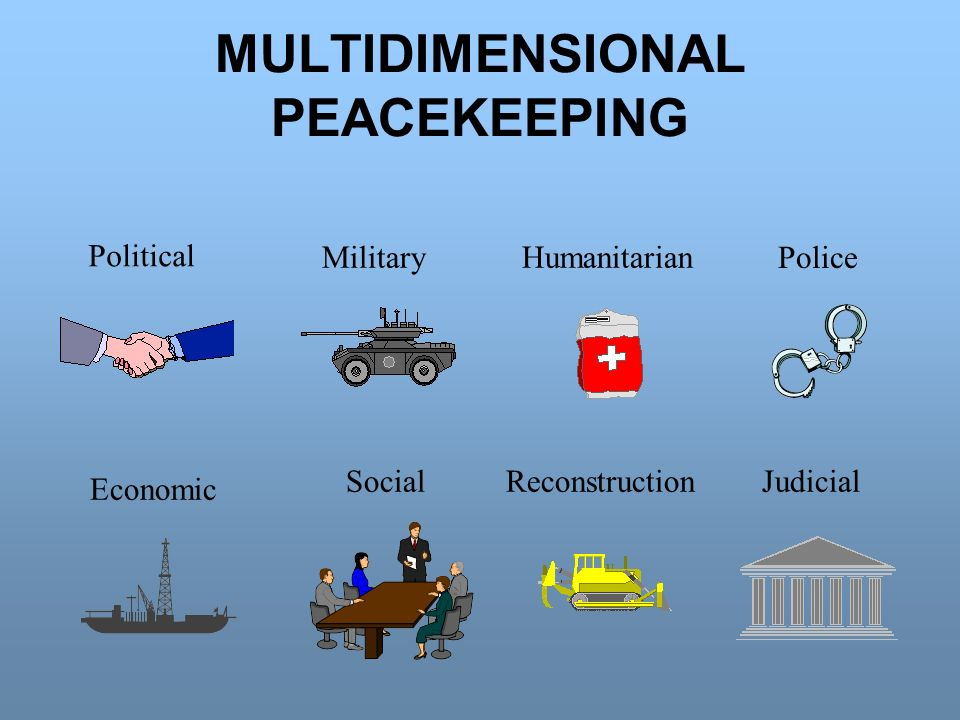 MULTIDIMENSIONAL PEACEKEEPING