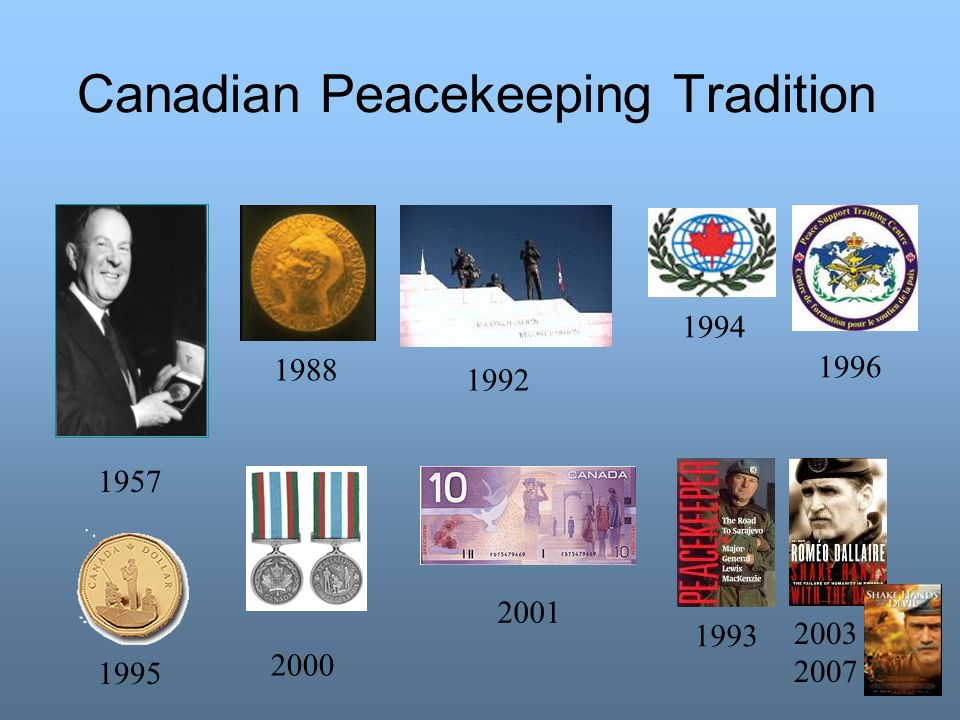 Canadian Peacekeeping Tradition