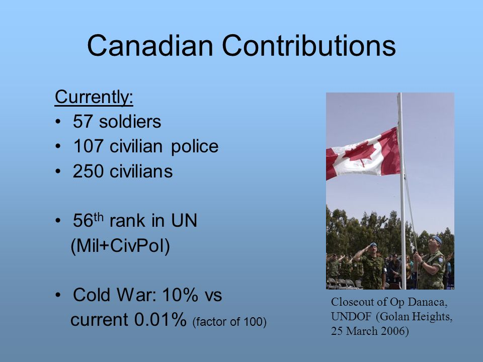 Canadian Contributions